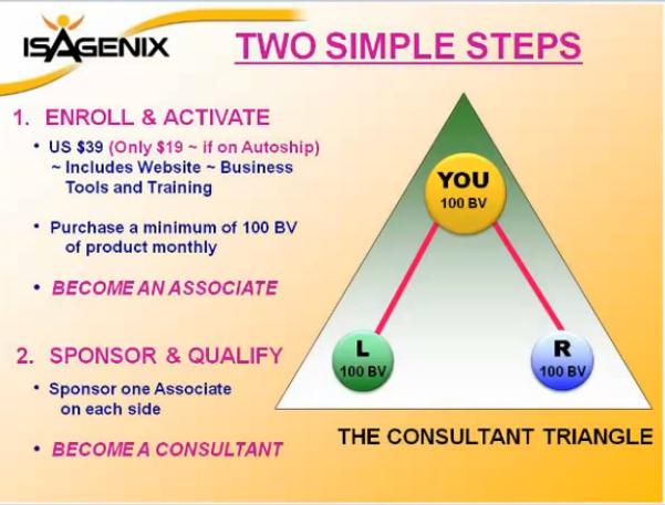 Isagenix-consultant